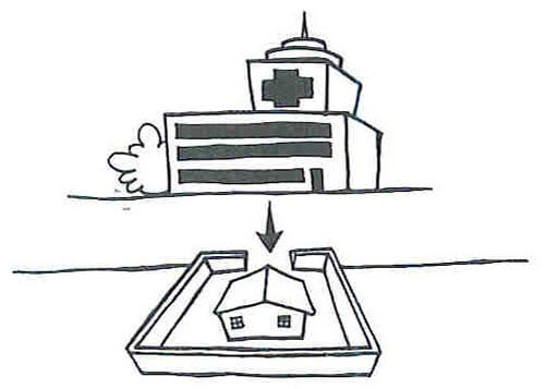 chi hospital