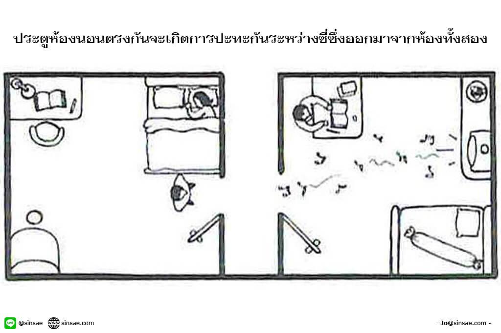 door bedroom opposite