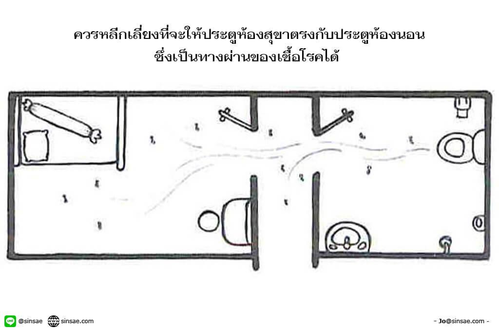 door bedroom toilet opposite
