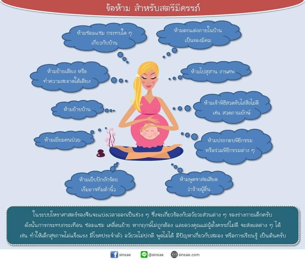 take care pregnancy