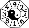 yin yang eight directions