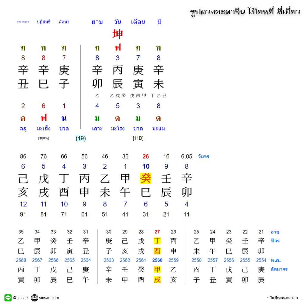 destiny chinese vocabulary