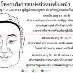 ngowheng face