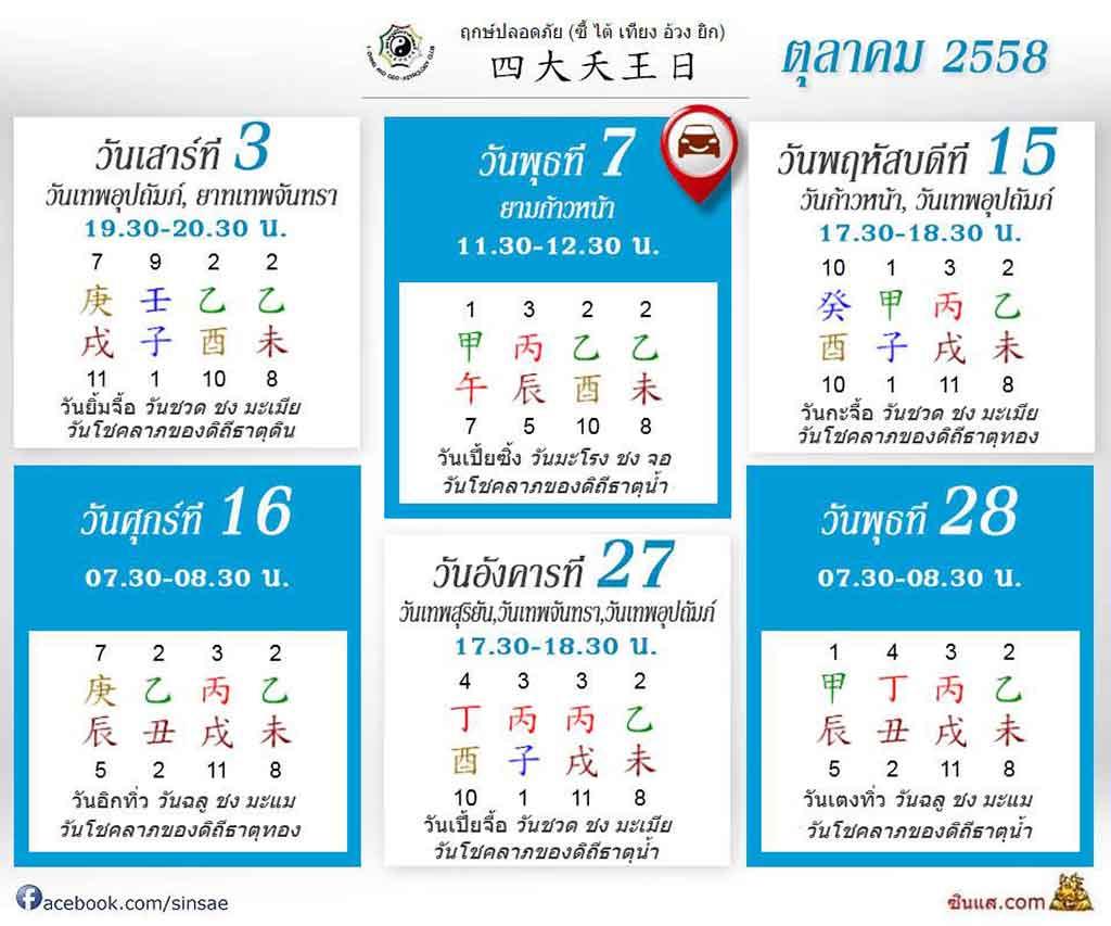 safe timing auspice 10-2015