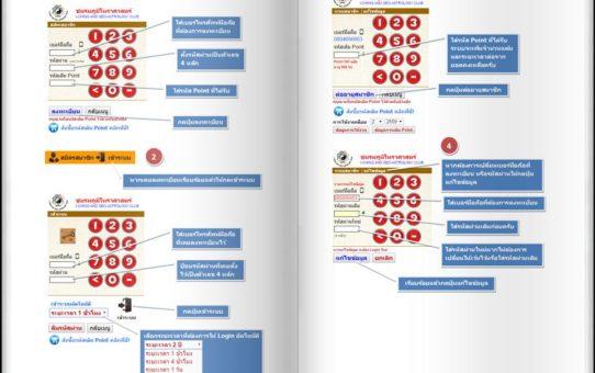 ขั้นตอนการลงทะเบียนและต่ออายุ SINSAE Online